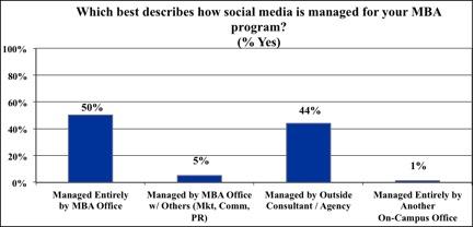 Social Media Missing Link Image6